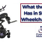 What the Future Has in Store for Wheelchair Users